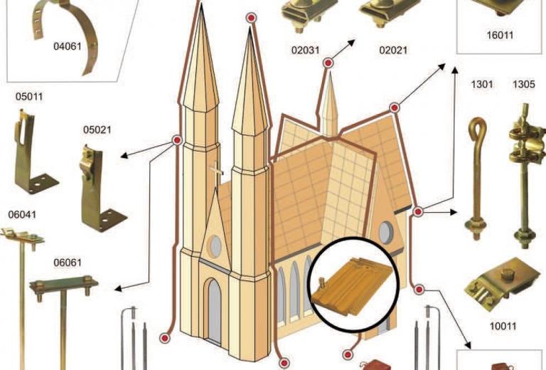 Przykład - Instalacja odgromowa kościół